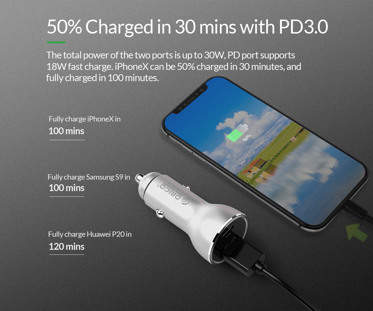 50% charged in 30 mins with PD3.0